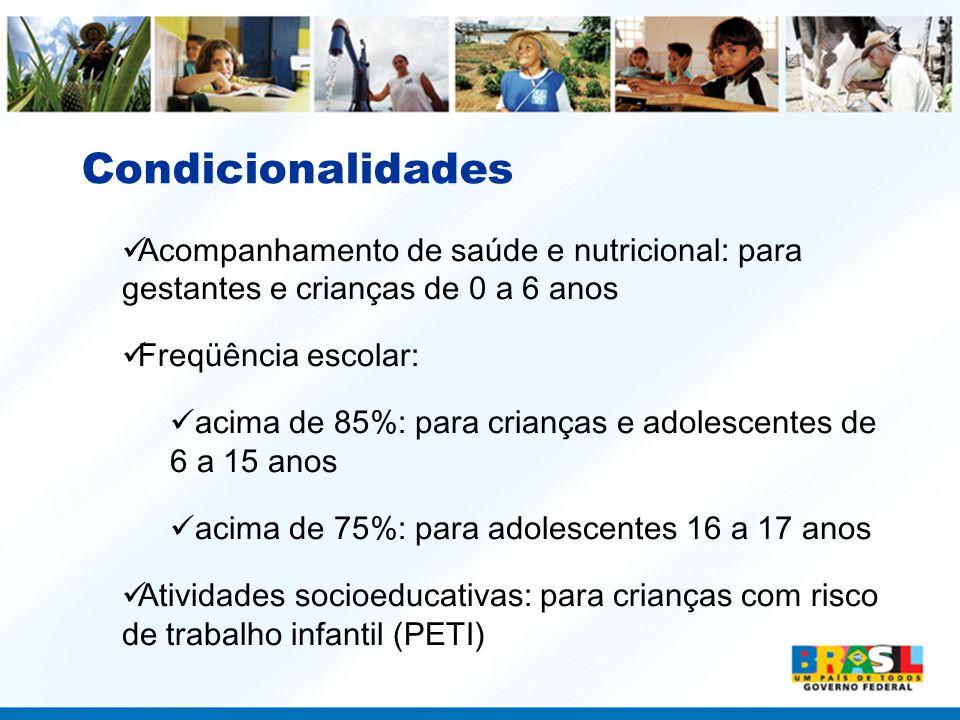 Condicionalidades Acompanhamento de saúde e nutricional: para gestantes e crianças de 0 a 6 anos Freqüência escolar: acima de 85%: para crianças e adolescentes de 6 a 15 anos acima de 75%: para adolescentes 16 a 17 anos Atividades socioeducativas: para crianças com risco de trabalho infantil (PETI)