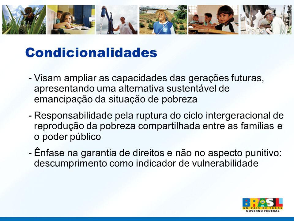 Condicionalidades -Visam ampliar as capacidades das gerações futuras, apresentando uma alternativa sustentável de emancipação da situação de pobreza -