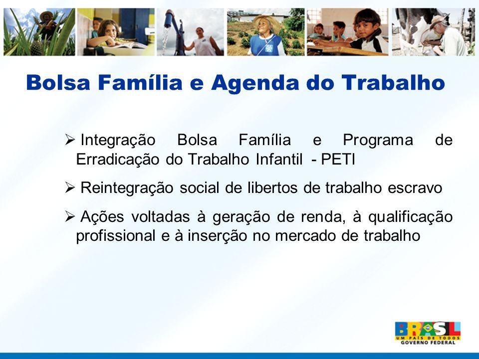 Bolsa Família e Agenda do Trabalho  Integração Bolsa Família e Programa de Erradicação do Trabalho Infantil - PETI  Reintegração social de libertos