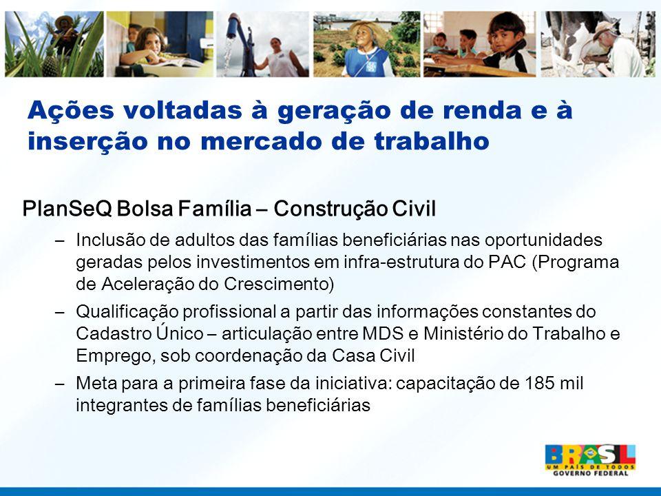 Ações voltadas à geração de renda e à inserção no mercado de trabalho PlanSeQ Bolsa Família – Construção Civil –Inclusão de adultos das famílias benef