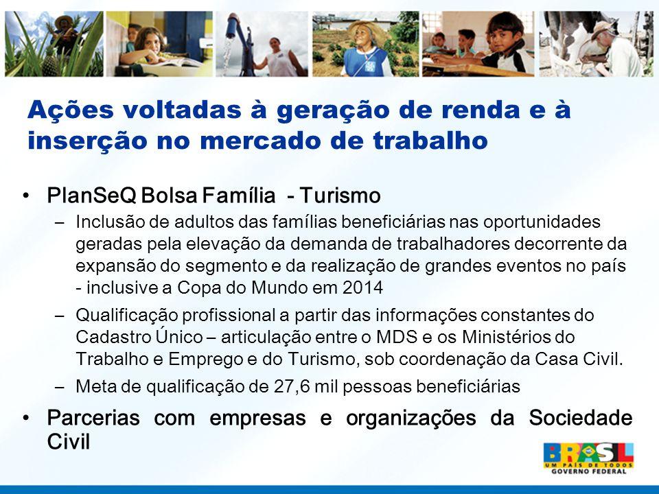 Ações voltadas à geração de renda e à inserção no mercado de trabalho PlanSeQ Bolsa Família - Turismo –Inclusão de adultos das famílias beneficiárias