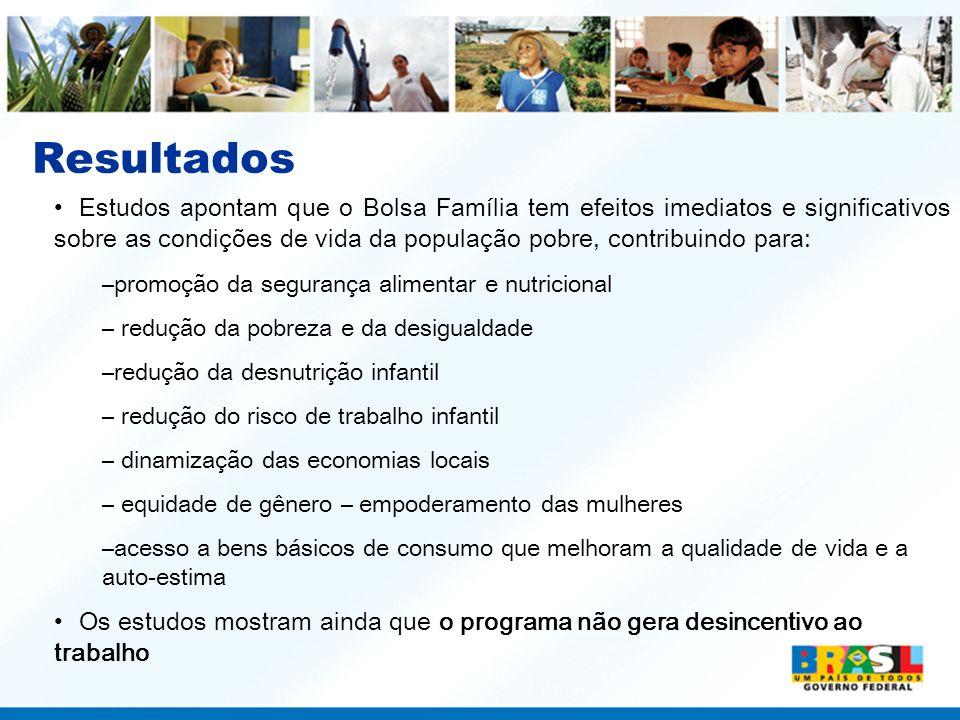 Resultados Estudos apontam que o Bolsa Família tem efeitos imediatos e significativos sobre as condições de vida da população pobre, contribuindo para