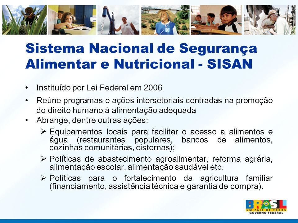 Sistema Nacional de Segurança Alimentar e Nutricional - SISAN Instituído por Lei Federal em 2006 Reúne programas e ações intersetoriais centradas na p