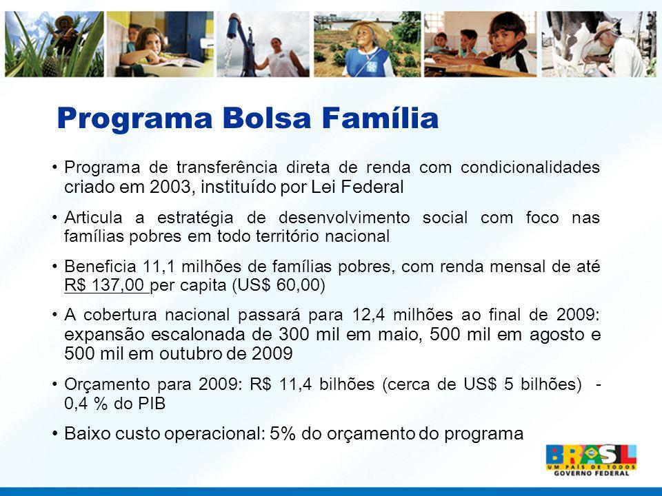Programa Bolsa Família Programa de transferência direta de renda com condicionalidades criado em 2003, instituído por Lei Federal Articula a estratégi