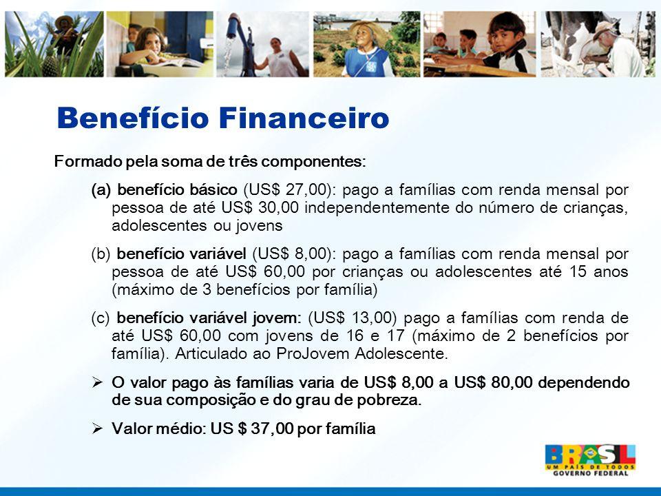 Benefício Financeiro Formado pela soma de três componentes: (a) benefício básico (US$ 27,00): pago a famílias com renda mensal por pessoa de até US$ 30,00 independentemente do número de crianças, adolescentes ou jovens (b) benefício variável (US$ 8,00): pago a famílias com renda mensal por pessoa de até US$ 60,00 por crianças ou adolescentes até 15 anos (máximo de 3 benefícios por família) (c) benefício variável jovem: (US$ 13,00) pago a famílias com renda de até US$ 60,00 com jovens de 16 e 17 (máximo de 2 benefícios por família).