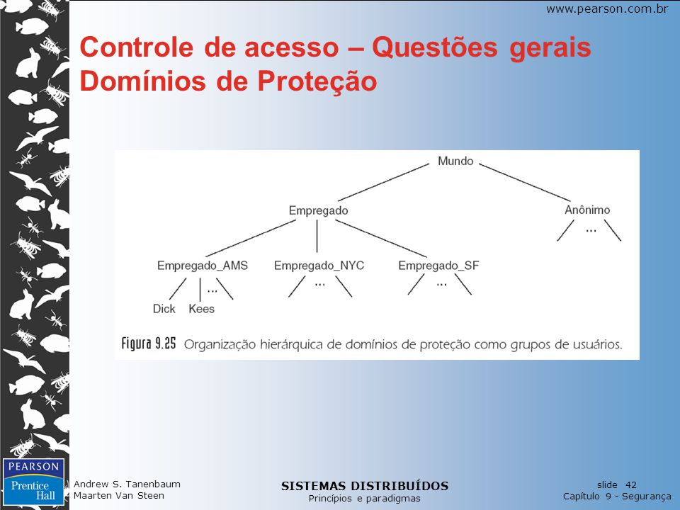 SISTEMAS DISTRIBUÍDOS Princípios e paradigmas slide 42 Capítulo 9 - Segurança www.pearson.com.br Andrew S. Tanenbaum Maarten Van Steen Controle de ace