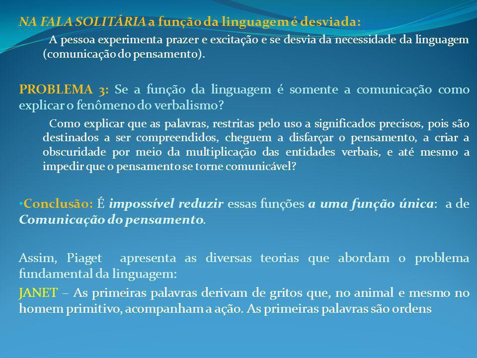 NA FALA SOLITÁRIA a função da linguagem é desviada: A pessoa experimenta prazer e excitação e se desvia da necessidade da linguagem (comunicação do pensamento).