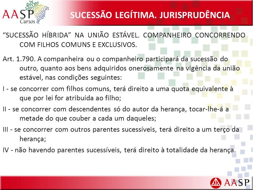 SUCESSÃO LEGÍTIMA.JURISPRUDÊNCIA SUCESSÃO HÍBRIDA NA UNIÃO ESTÁVEL.