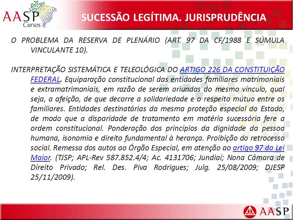 SUCESSÃO LEGÍTIMA.JURISPRUDÊNCIA O PROBLEMA DA RESERVA DE PLENÁRIO (ART.
