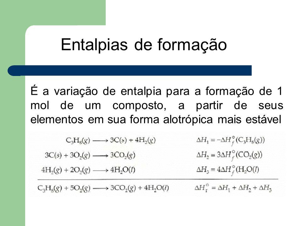 Entalpias de formação É a variação de entalpia para a formação de 1 mol de um composto, a partir de seus elementos em sua forma alotrópica mais estáve