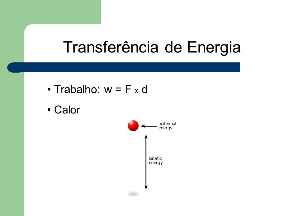 Transferência de Energia Trabalho: w = F x d Calor