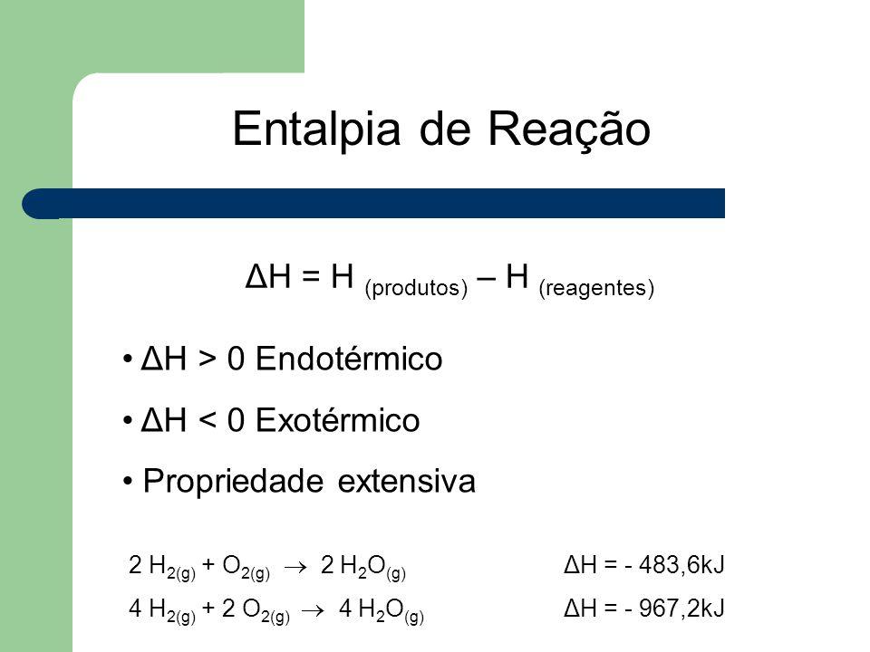 Entalpia de Reação ΔH = H (produtos) – H (reagentes) ΔH > 0 Endotérmico ΔH < 0 Exotérmico Propriedade extensiva 2 H 2(g) + O 2(g)  2 H 2 O (g) ΔH = -