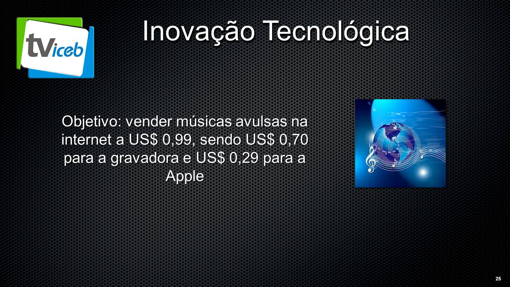 25 Inovação Tecnológica Objetivo: vender músicas avulsas na internet a US$ 0,99, sendo US$ 0,70 para a gravadora e US$ 0,29 para a Apple