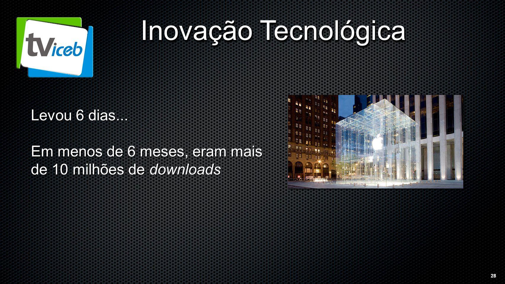 28 Inovação Tecnológica Levou 6 dias... Em menos de 6 meses, eram mais de 10 milhões de downloads