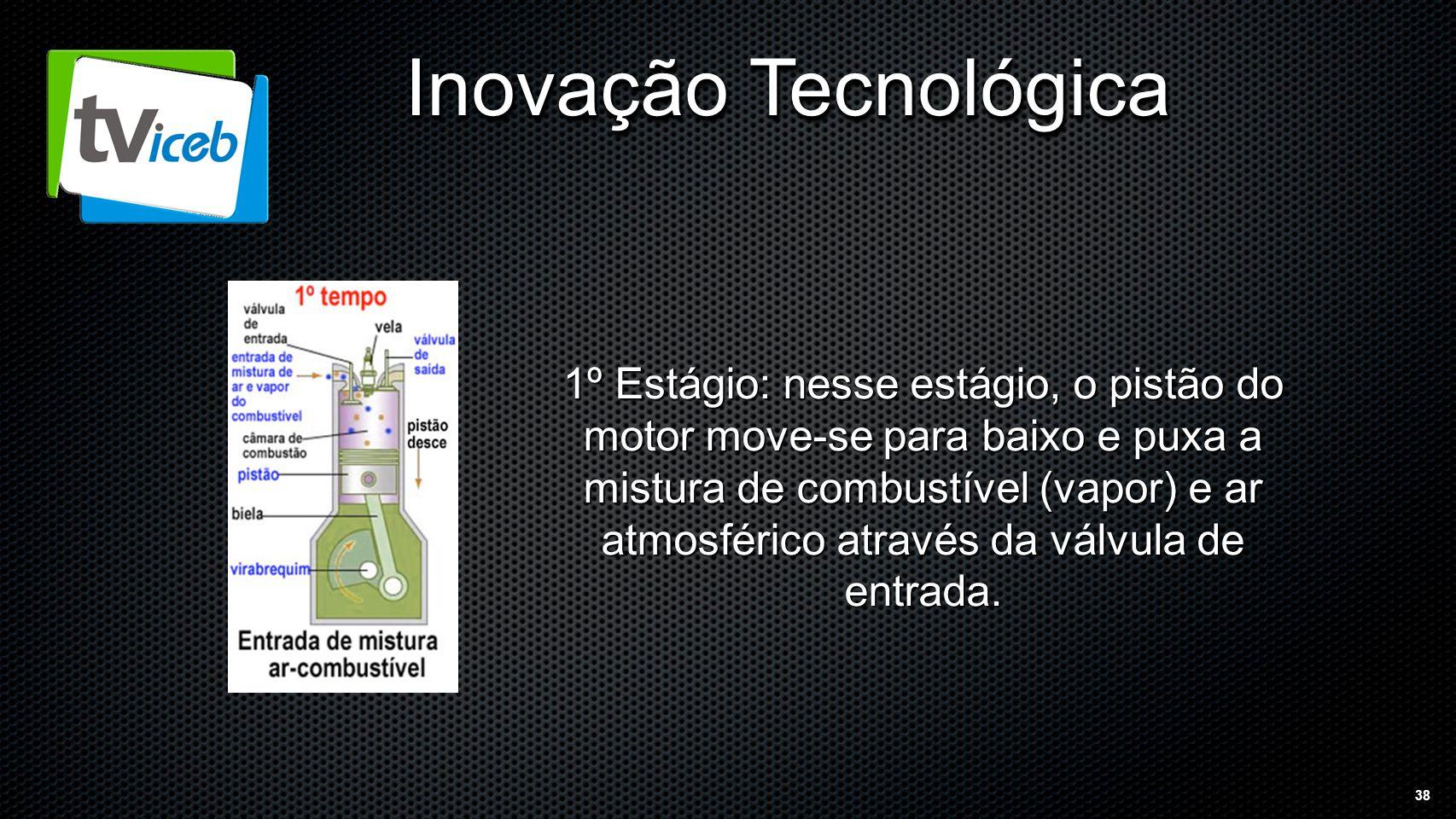 38 Inovação Tecnológica 1º Estágio: nesse estágio, o pistão do motor move-se para baixo e puxa a mistura de combustível (vapor) e ar atmosférico através da válvula de entrada.