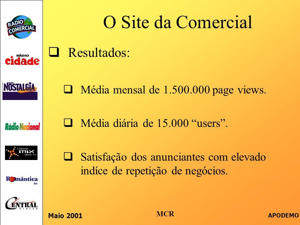 """O Site da Comercial Maio 2001 APODEMO  Resultados:  Média mensal de 1.500.000 page views.  Média diária de 15.000 """"users"""".  Satisfação dos anuncia"""