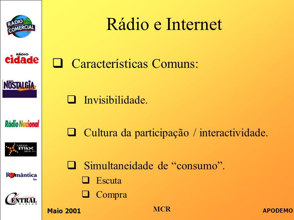 """Rádio e Internet  Características Comuns:  Invisibilidade.  Cultura da participação / interactividade.  Simultaneidade de """"consumo"""".  Escuta  Co"""