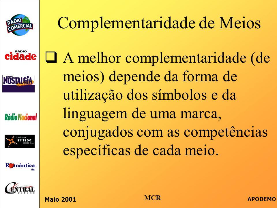 Complementaridade de Meios  A melhor complementaridade (de meios) depende da forma de utilização dos símbolos e da linguagem de uma marca, conjugados com as competências específicas de cada meio.