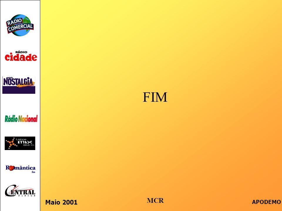 Maio 2001 APODEMO FIM MCR