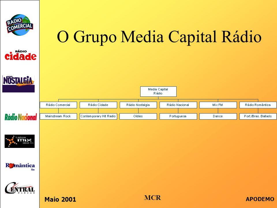 O Site da Comercial Maio 2001 APODEMO  Caracterizado por:  Forte ligação com os conteúdos e promoção da rádio.