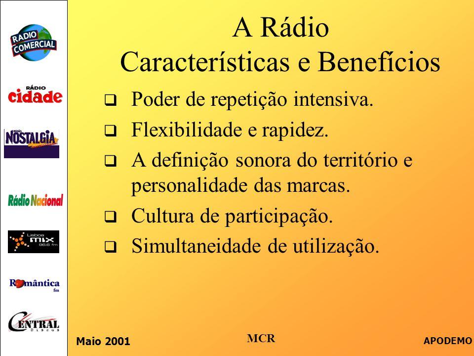 A Rádio Características e Benefícios  Poder de repetição intensiva.  Flexibilidade e rapidez.  A definição sonora do território e personalidade das