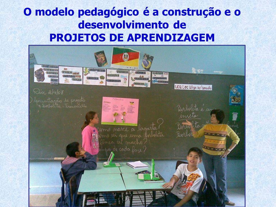 O modelo pedagógico é a construção e o desenvolvimento de PROJETOS DE APRENDIZAGEM