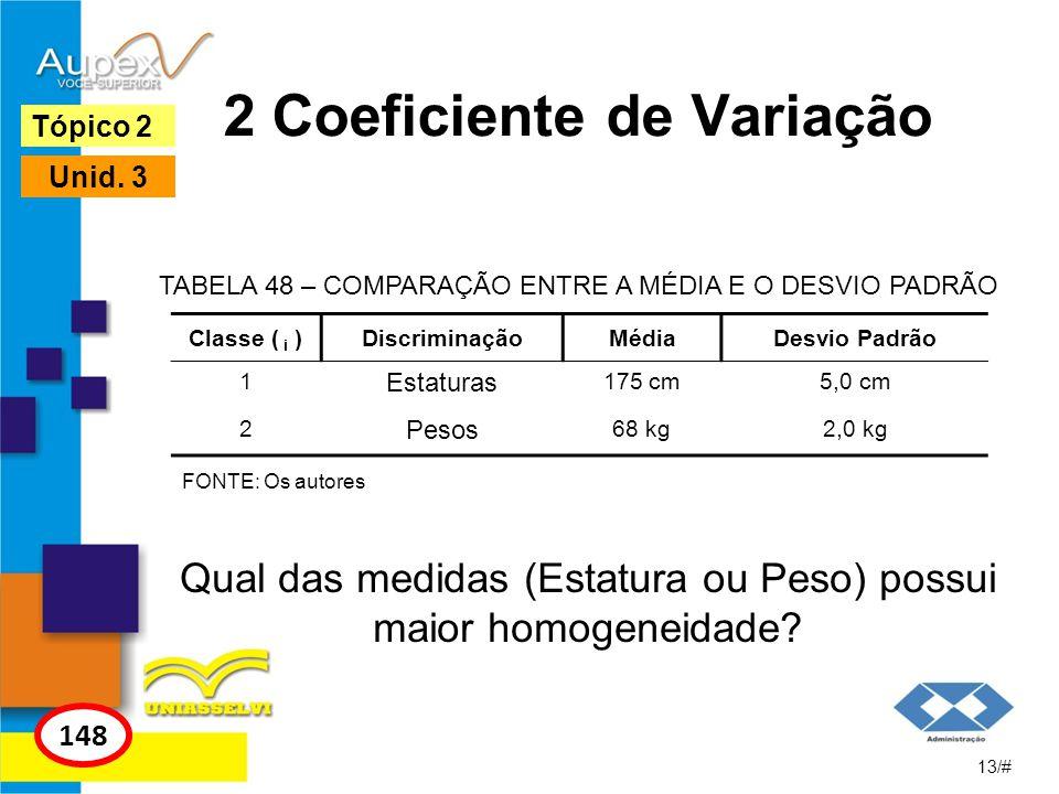 2 Coeficiente de Variação 13/# Tópico 2 148 Unid. 3 Classe ( i )DiscriminaçãoMédiaDesvio Padrão 1 Estaturas 175 cm5,0 cm 2 Pesos 68 kg2,0 kg TABELA 48