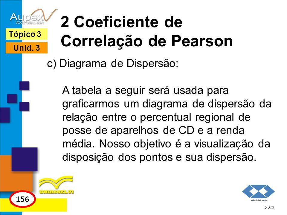 2 Coeficiente de Correlação de Pearson c) Diagrama de Dispersão: A tabela a seguir será usada para graficarmos um diagrama de dispersão da relação ent