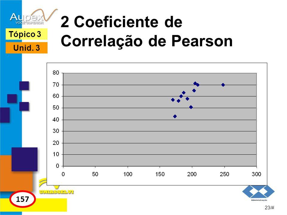 2 Coeficiente de Correlação de Pearson 23/# Tópico 3 157 Unid. 3