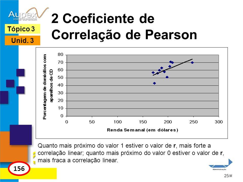 2 Coeficiente de Correlação de Pearson 25/# Tópico 3 156 Unid. 3 Quanto mais próximo do valor 1 estiver o valor de r, mais forte a correlação linear;