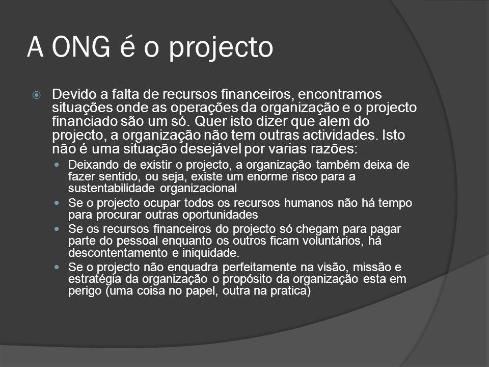 A ONG é o projecto  Devido a falta de recursos financeiros, encontramos situações onde as operações da organização e o projecto financiado são um só.