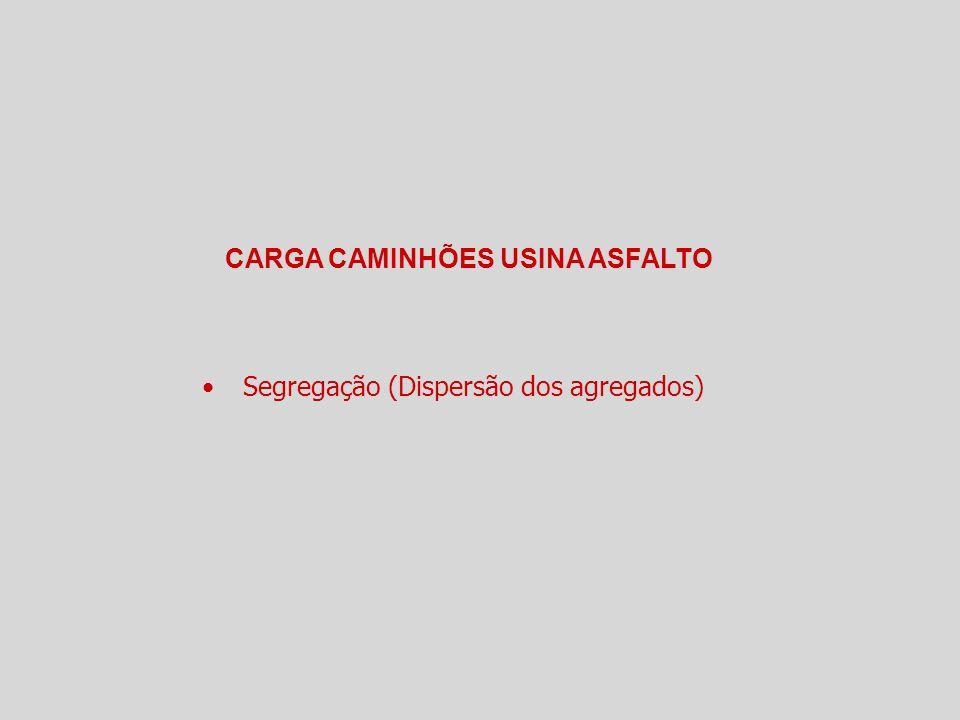 CARGA CAMINHÕES USINA ASFALTO Segregação (Dispersão dos agregados)