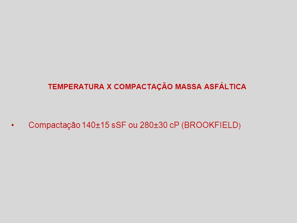 Compactação 140±15 sSF ou 280±30 cP (BROOKFIELD )