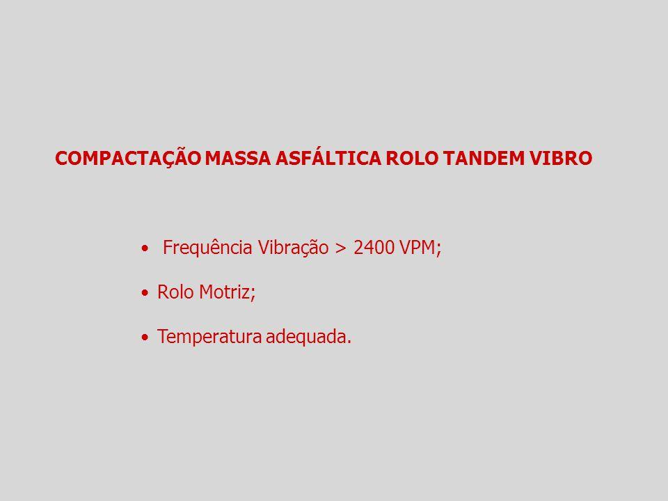 COMPACTAÇÃO MASSA ASFÁLTICA ROLO TANDEM VIBRO Frequência Vibração > 2400 VPM; Rolo Motriz; Temperatura adequada.