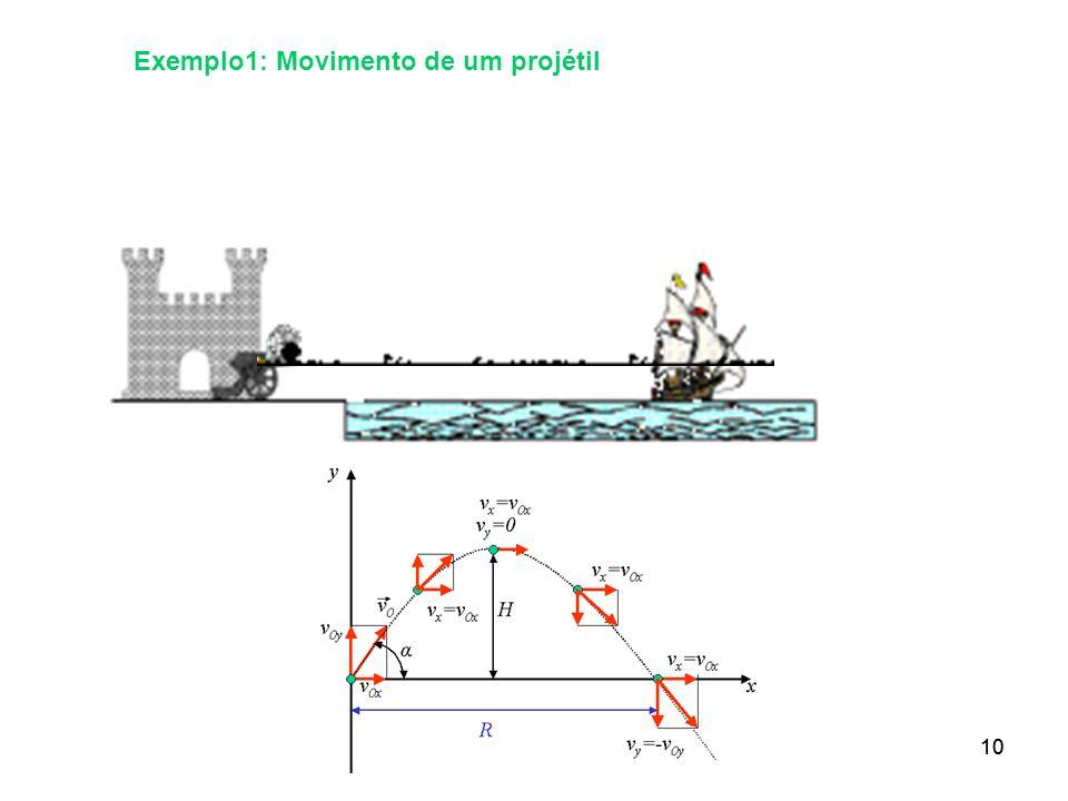 9 O diagrama mostra movimento de um projétil perto da superfície da Terra