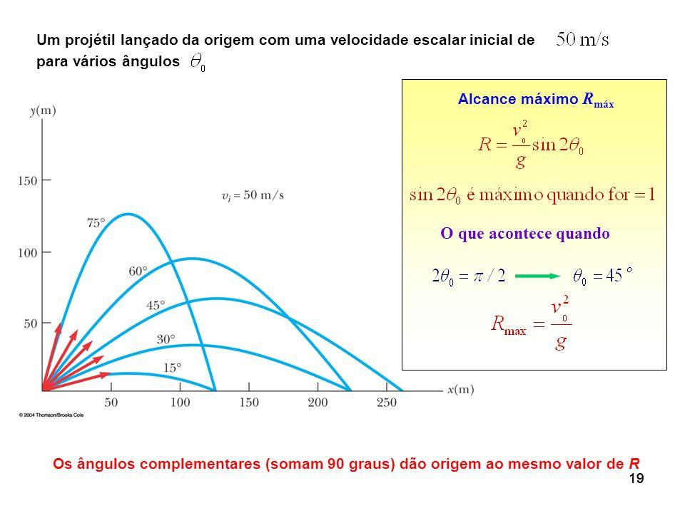 18 ALCANCE 0 R é o alcance - distância horizontal percorrida pela partícula até chegar à altura inicial O movimento é simétrico  a partícula leva um