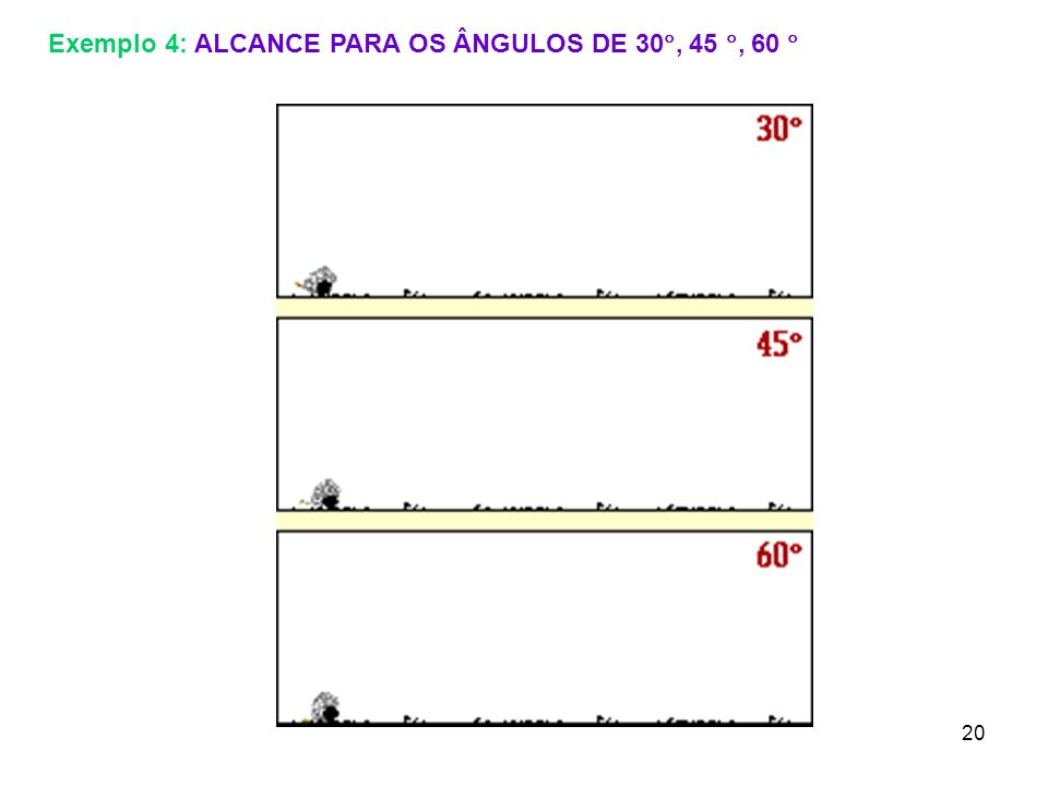 19 Um projétil lançado da origem com uma velocidade escalar inicial de para vários ângulos Os ângulos complementares (somam 90 graus) dão origem ao me