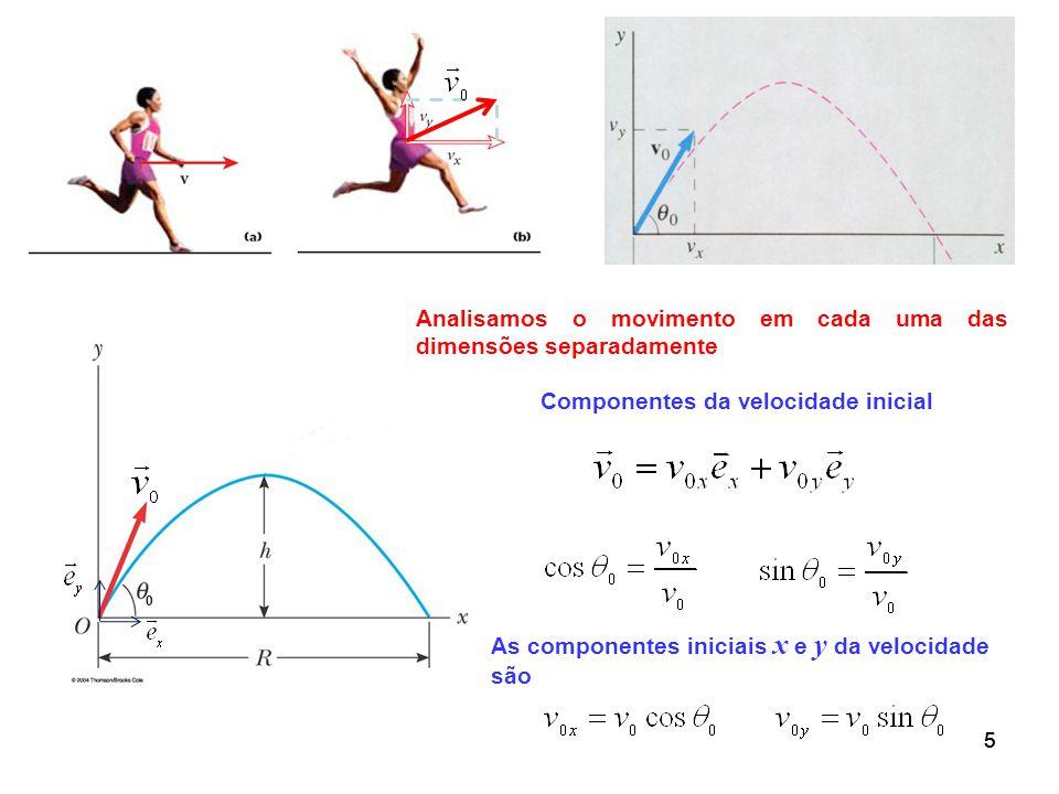 555 0 Componentes da velocidade inicial As componentes iniciais x e y da velocidade são Analisamos o movimento em cada uma das dimensões separadamente