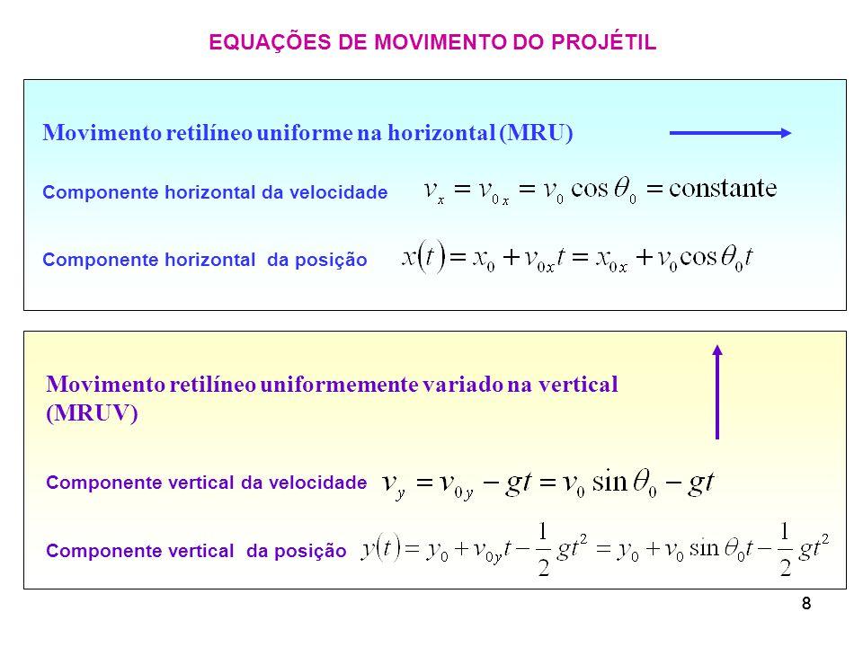 888 EQUAÇÕES DE MOVIMENTO DO PROJÉTIL Componente horizontal da velocidade Componente vertical da velocidade Componente vertical da posição Componente horizontal da posição Movimento retilíneo uniforme na horizontal (MRU) Movimento retilíneo uniformemente variado na vertical (MRUV)