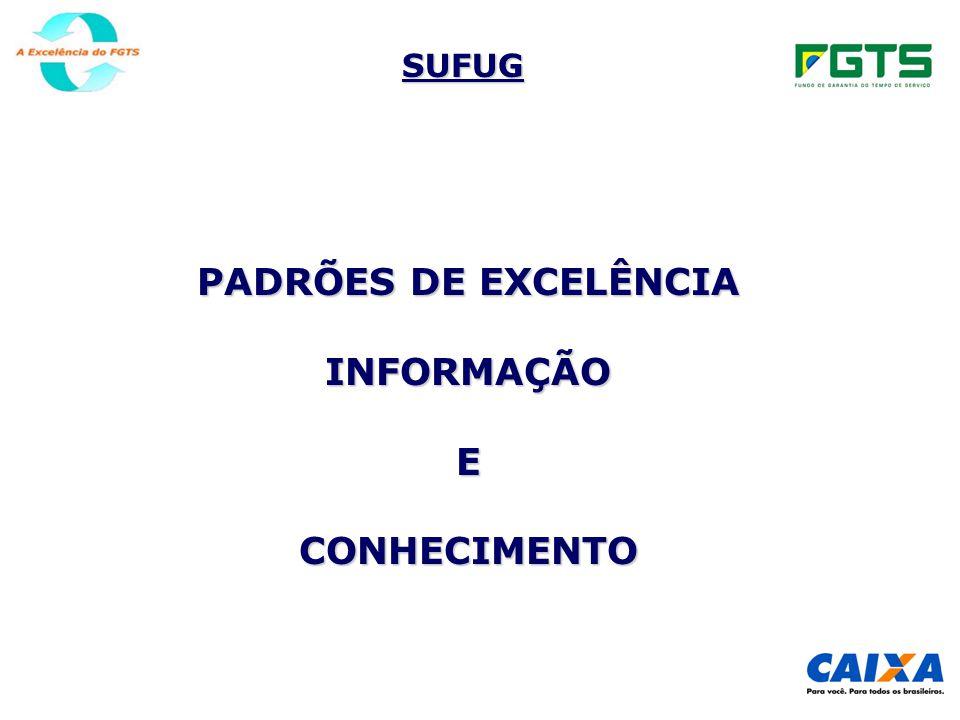 SUFUG PADRÕES DE EXCELÊNCIA INFORMAÇÃOECONHECIMENTO