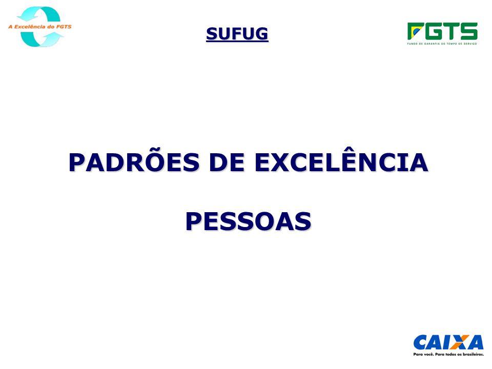 SUFUG PADRÕES DE EXCELÊNCIA PESSOAS