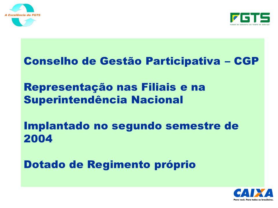 Conselho de Gestão Participativa – CGP Representação nas Filiais e na Superintendência Nacional Implantado no segundo semestre de 2004 Dotado de Regim