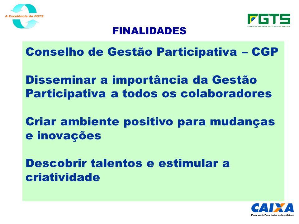 FINALIDADES Conselho de Gestão Participativa – CGP Disseminar a importância da Gestão Participativa a todos os colaboradores Criar ambiente positivo para mudanças e inovações Descobrir talentos e estimular a criatividade