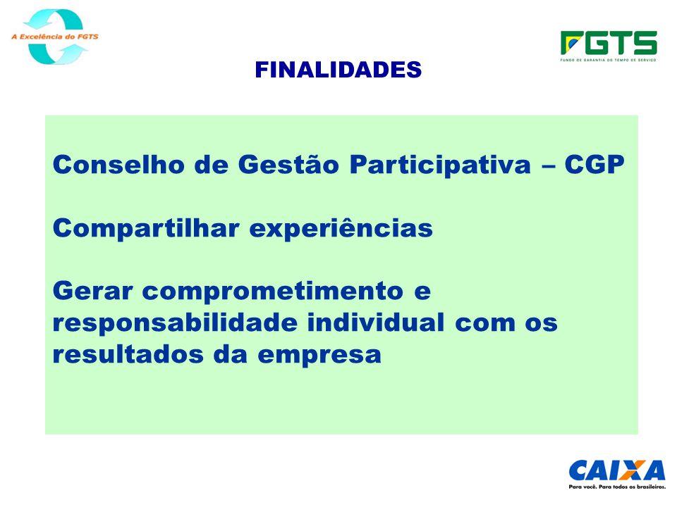 FINALIDADES Conselho de Gestão Participativa – CGP Compartilhar experiências Gerar comprometimento e responsabilidade individual com os resultados da empresa