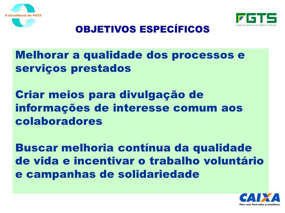 OBJETIVOS ESPECÍFICOS Melhorar a qualidade dos processos e serviços prestados Criar meios para divulgação de informações de interesse comum aos colabo
