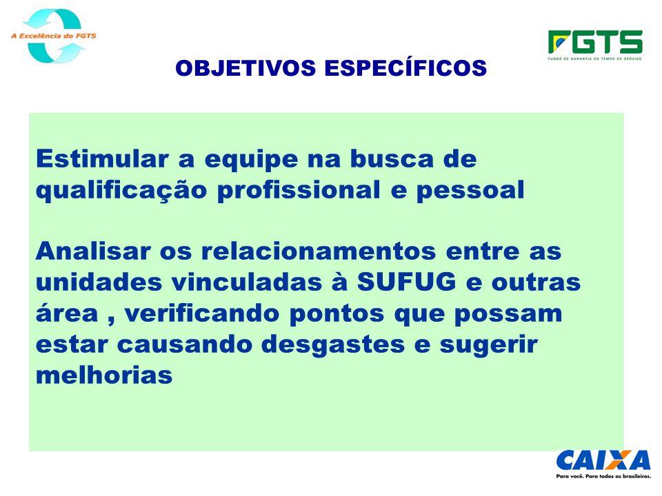 OBJETIVOS ESPECÍFICOS Estimular a equipe na busca de qualificação profissional e pessoal Analisar os relacionamentos entre as unidades vinculadas à SU