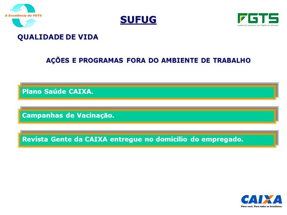 SUFUG QUALIDADE DE VIDA AÇÕES E PROGRAMAS FORA DO AMBIENTE DE TRABALHO Plano Saúde CAIXA.