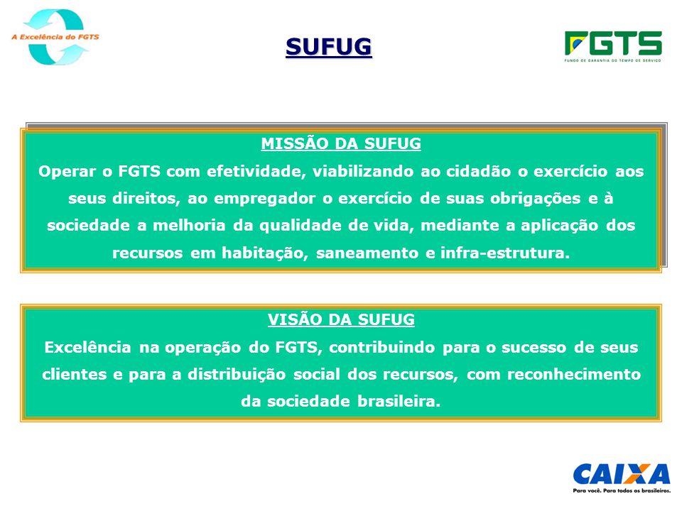 SUFUG MISSÃO DA SUFUG Operar o FGTS com efetividade, viabilizando ao cidadão o exercício aos seus direitos, ao empregador o exercício de suas obrigações e à sociedade a melhoria da qualidade de vida, mediante a aplicação dos recursos em habitação, saneamento e infra-estrutura.