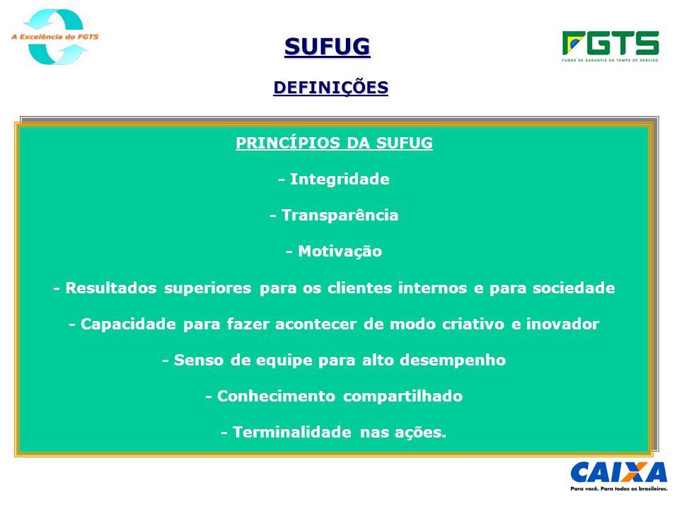 SUFUG PRINCÍPIOS DA SUFUG - Integridade - Transparência - Motivação - Resultados superiores para os clientes internos e para sociedade - Capacidade pa