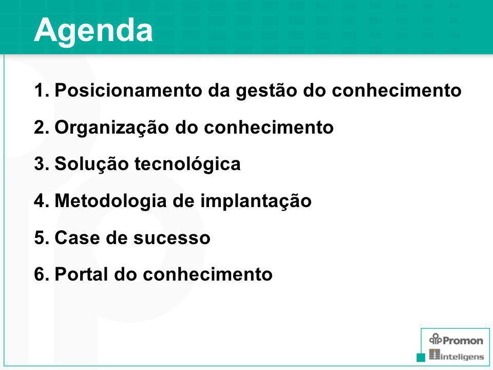 Agenda 1.Posicionamento da gestão do conhecimento 2.Organização do conhecimento 3.Solução tecnológica 4.Metodologia de implantação 5.Case de sucesso 6.Portal do conhecimento